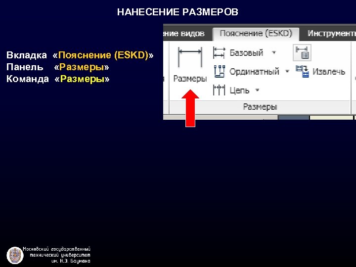 НАНЕСЕНИЕ РАЗМЕРОВ Вкладка «Пояснение (ESKD)» Панель «Размеры» Команда «Размеры»