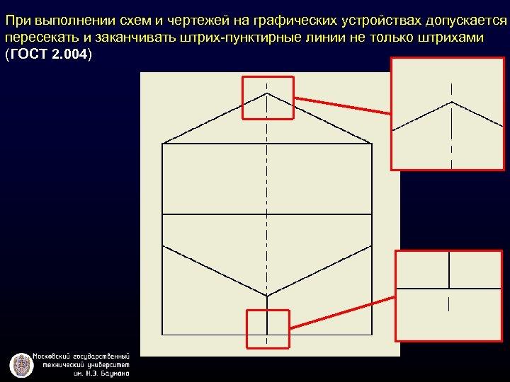 При выполнении схем и чертежей на графических устройствах допускается пересекать и заканчивать штрих-пунктирные линии