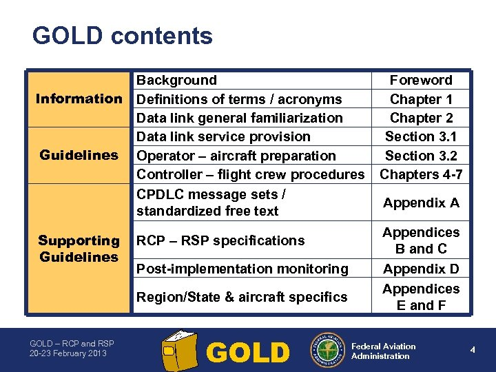 GOLD contents Information Guidelines Supporting Guidelines Background Definitions of terms / acronyms Data link