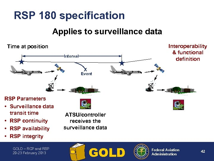 RSP 180 specification Applies to surveillance data Interoperability & functional definition Time at position