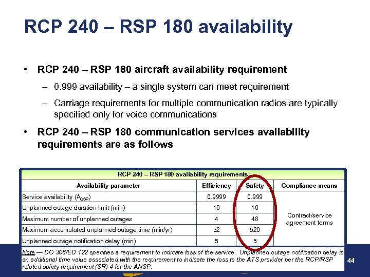 RCP 240 – RSP 180 availability • RCP 240 – RSP 180 aircraft availability