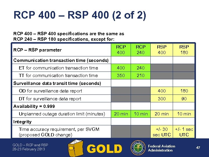 RCP 400 – RSP 400 (2 of 2) RCP 400 – RSP 400 specifications