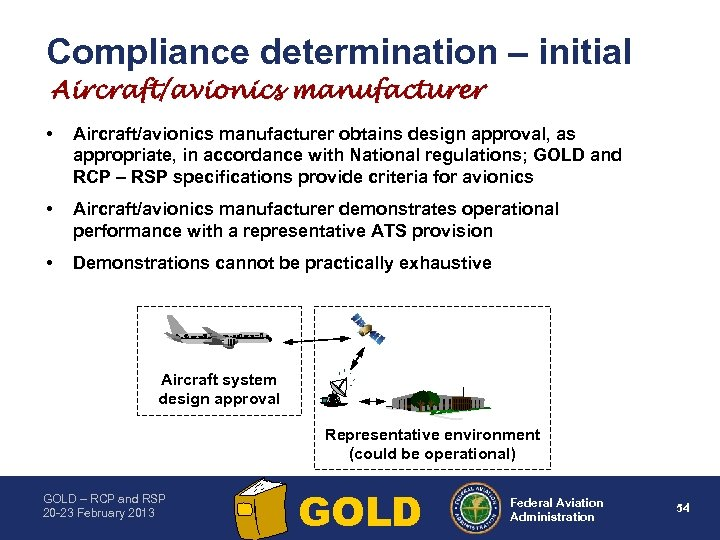 Compliance determination – initial Aircraft/avionics manufacturer • Aircraft/avionics manufacturer obtains design approval, as appropriate,