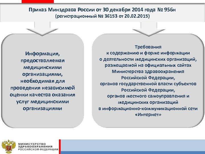 Приказ Минздрава России от 30 декабря 2014 года № 956 н (регистрационный № 36153