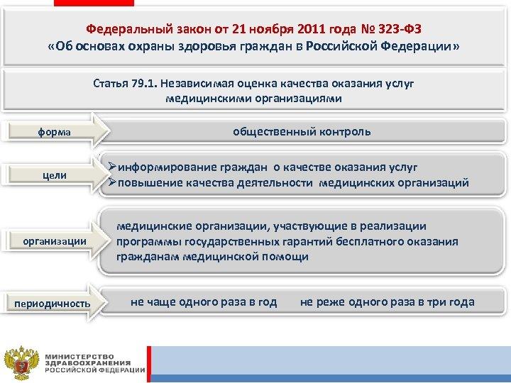 Федеральный закон от 21 ноября 2011 года № 323 -ФЗ «Об основах охраны здоровья