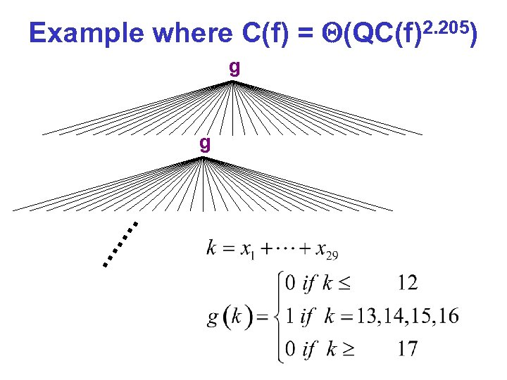 Example where C(f) = (QC(f)2. 205) g g