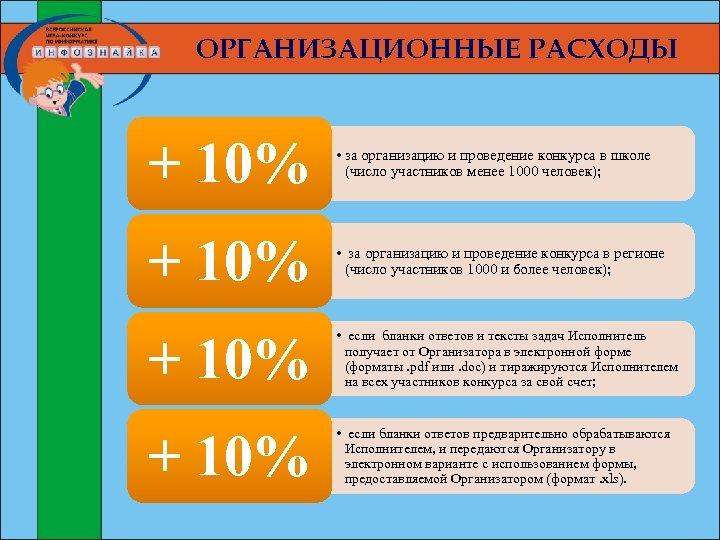 ОРГАНИЗАЦИОННЫЕ РАСХОДЫ + 10% • за организацию и проведение конкурса в школе (число участников