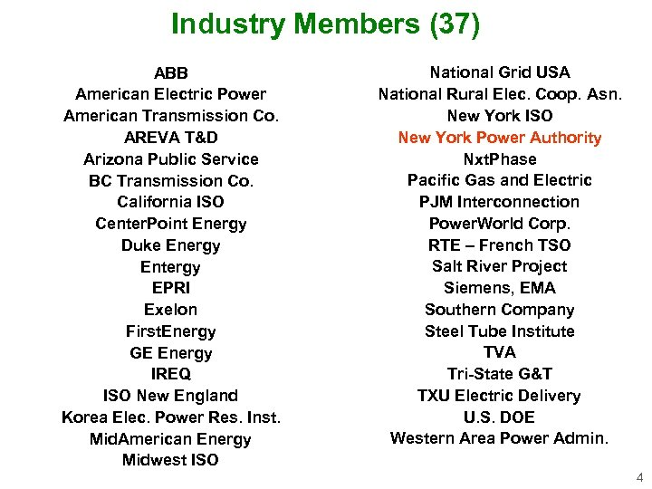 Industry Members (37) ABB American Electric Power American Transmission Co. AREVA T&D Arizona Public