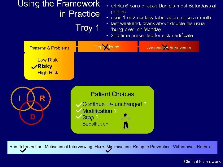 Using the Framework in Practice Troy 1 Patterns & Problems • drinks 6 cans