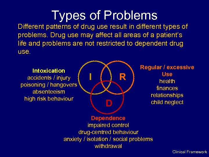 Types of Problems Different patterns of drug use result in different types of problems.