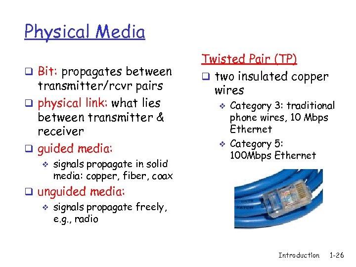 Physical Media q Bit: propagates between transmitter/rcvr pairs q physical link: what lies between