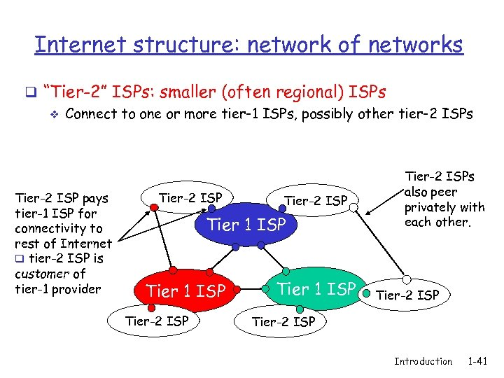 """Internet structure: network of networks q """"Tier-2"""" ISPs: smaller (often regional) ISPs v Connect"""