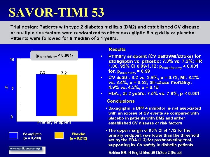 SAVOR-TIMI 53 Trial design: Patients with type 2 diabetes mellitus (DM 2) and established
