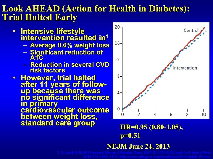 Look AHEAD (Action for Health in Diabetes): Trial Halted Early • Intensive lifestyle intervention