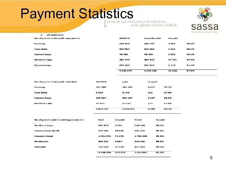 Payment Statistics 6