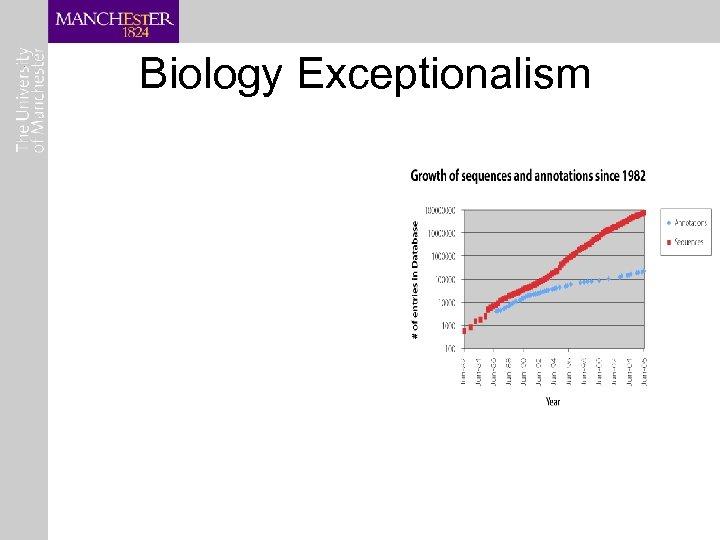 Biology Exceptionalism