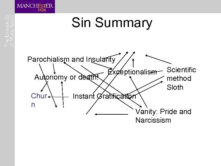 Sin Summary Parochialism and Insularity Autonomy or death! Chur n Exceptionalism Scientific method Sloth