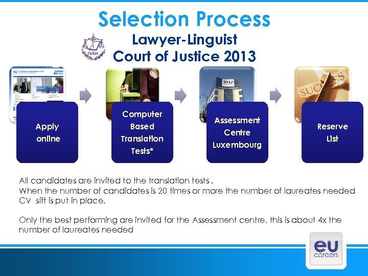 Selection Process Lawyer-Linguist Court of Justice 2013 Apply online Computer Based Translation Tests* Assessment