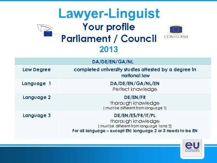 Lawyer-Linguist Your profile Parliament / Council 2013 DA/DE/EN/GA/NL Law Degree completed university studies attested