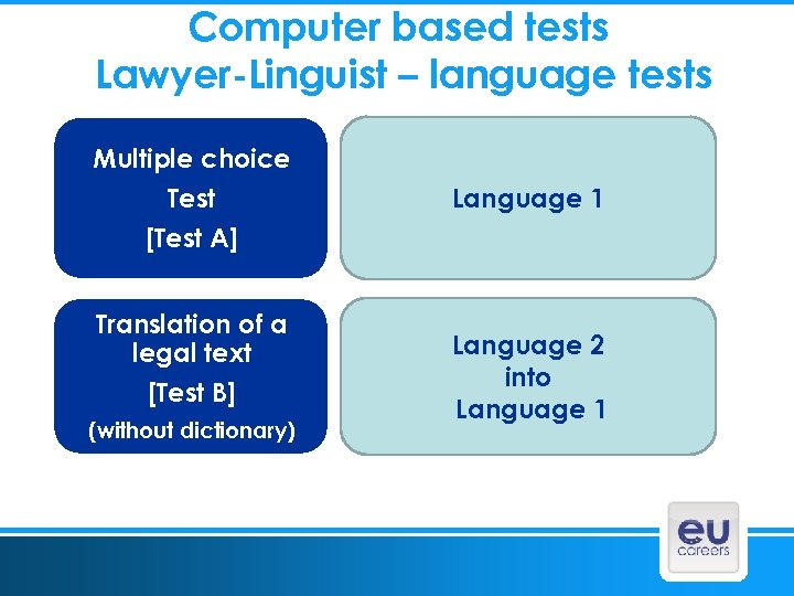 Computer based tests Lawyer-Linguist – language tests Multiple choice Test [Test A] Translation of
