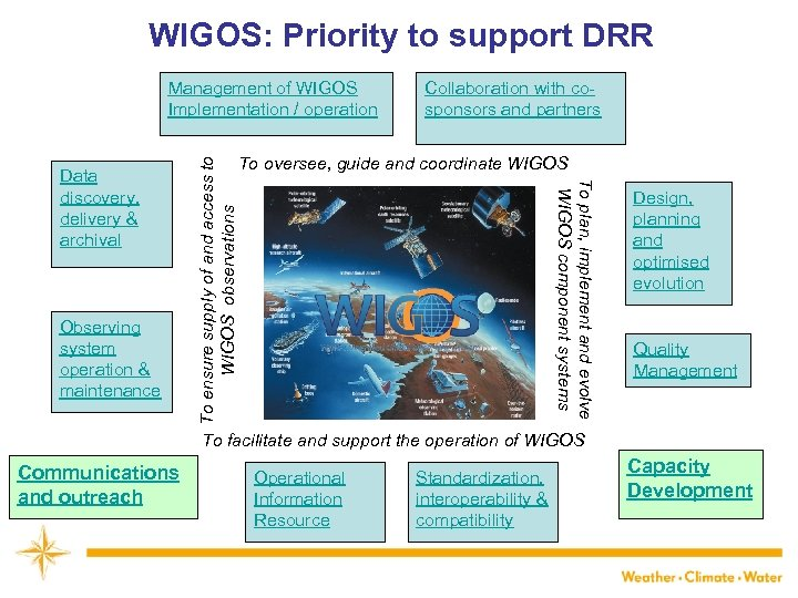 WIGOS: Priority to support DRR Observing system operation & maintenance Collaboration with cosponsors and