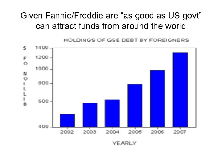 """Given Fannie/Freddie are """"as good as US govt"""" can attract funds from around the"""