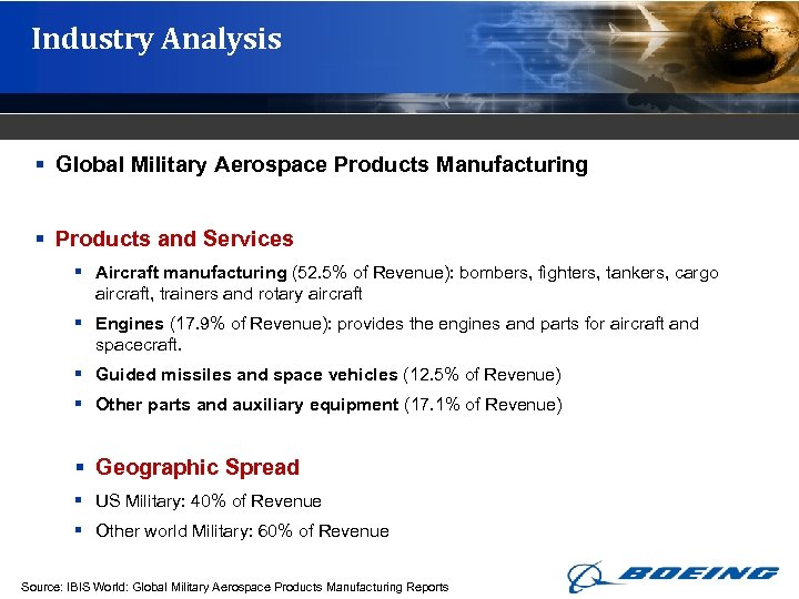 Industry Analysis § Global Military Aerospace Products Manufacturing § Products and Services § Aircraft