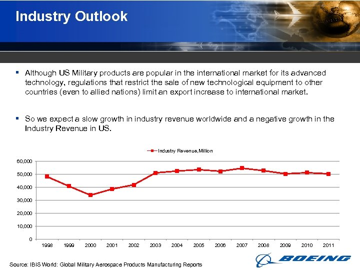 Industry Outlook § Although US Military products are popular in the international market for