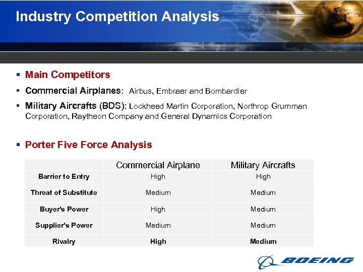 Industry Competition Analysis § Main Competitors § Commercial Airplanes: Airbus, Embraer and Bombardier §