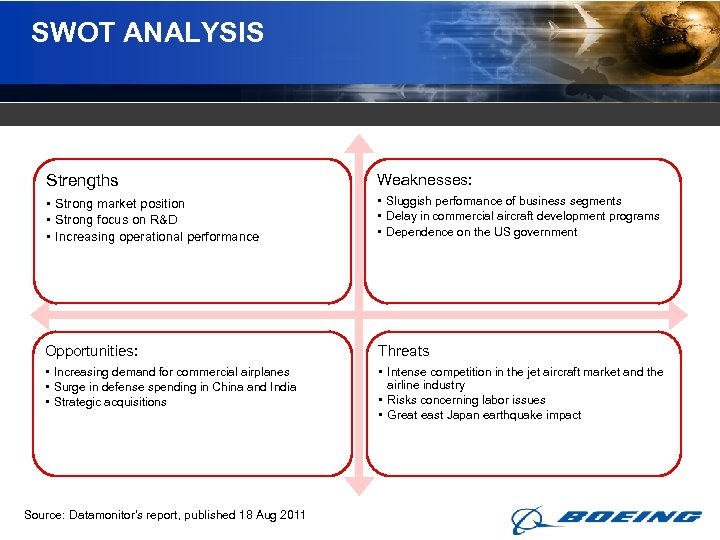 SWOT ANALYSIS Strengths Weaknesses: • Strong market position • Strong focus on R&D •