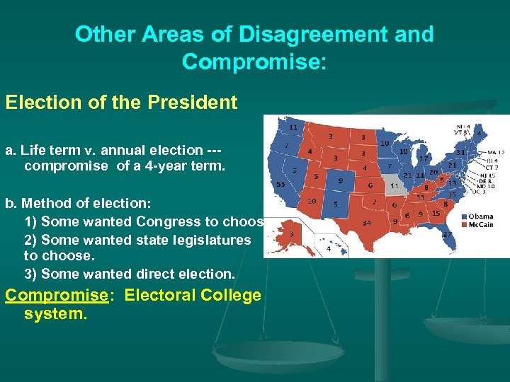 Other Areas of Disagreement and Compromise: Election of the President a. Life term v.