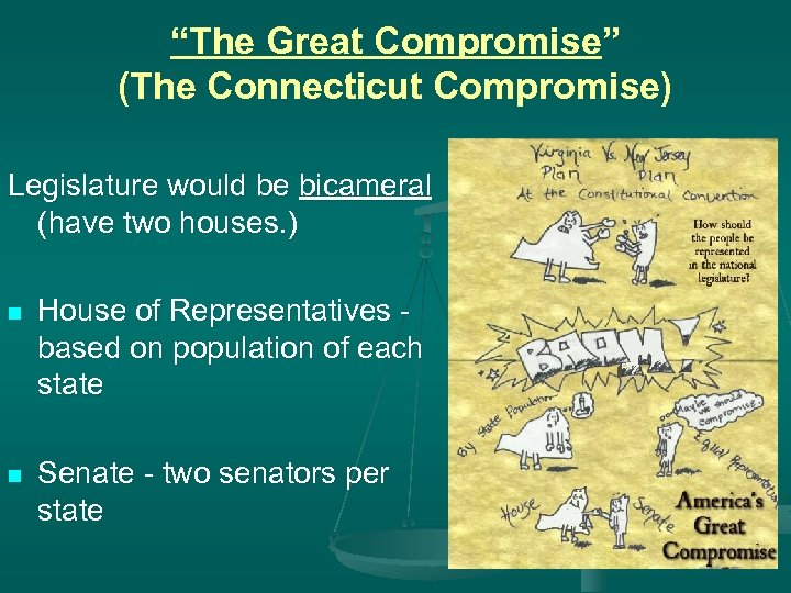 """The Great Compromise"" (The Connecticut Compromise) Legislature would be bicameral (have two houses. )"