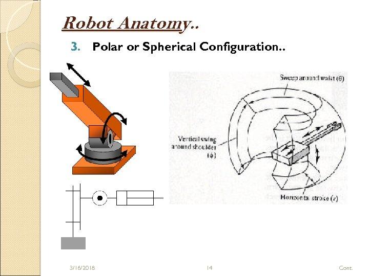 Robot Anatomy. . 3. Polar or Spherical Configuration. . 3/16/2018 14 Cont.