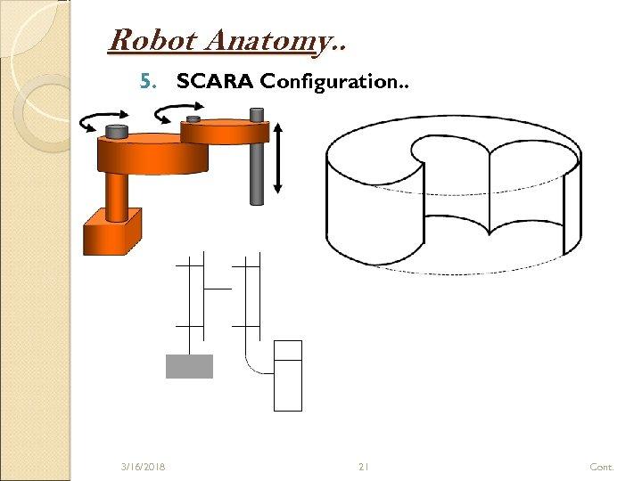 Robot Anatomy. . 5. SCARA Configuration. . 3/16/2018 21 Cont.