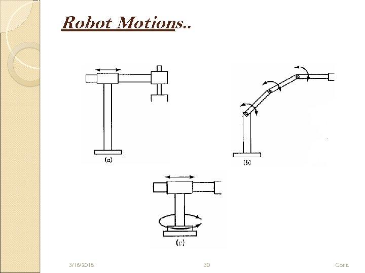 Robot Motions. . 3/16/2018 30 Cont.