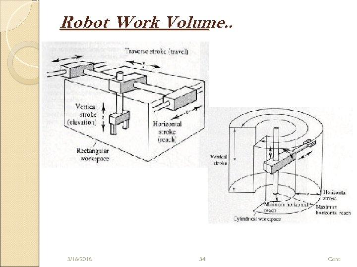 Robot Work Volume. . 3/16/2018 34 Cont.
