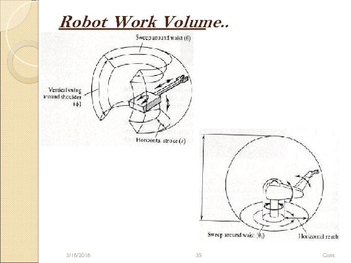 Robot Work Volume. . 3/16/2018 35 Cont.