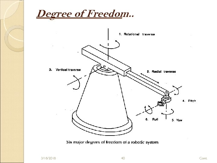Degree of Freedom. . 3/16/2018 40 Cont.