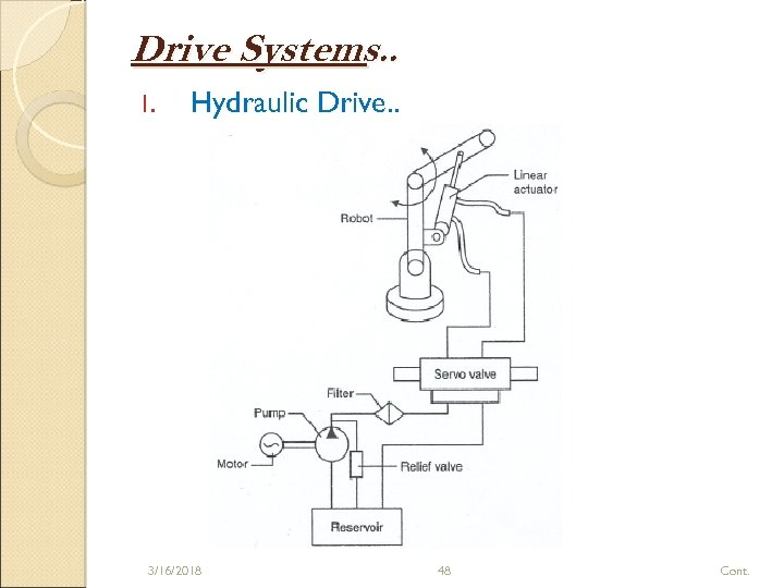 Drive Systems. . 1. Hydraulic Drive. . 3/16/2018 48 Cont.