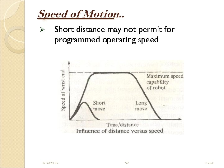 Speed of Motion. . Ø Short distance may not permit for programmed operating speed