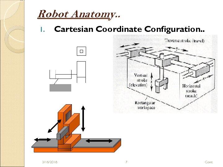 Robot Anatomy. . 1. Cartesian Coordinate Configuration. . 3/16/2018 7 Cont.