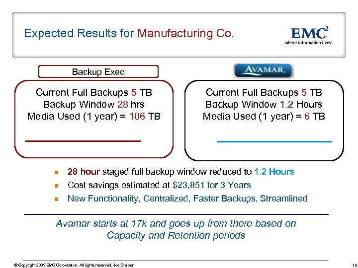 Expected Results for Manufacturing Co. Backup Exec Current Full Backups 5 TB Backup Window