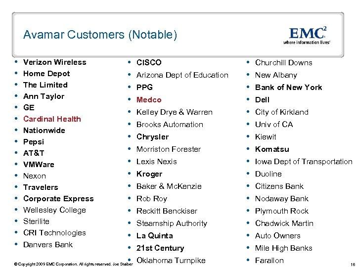 Avamar Customers (Notable) Verizon Wireless Home Depot The Limited Ann Taylor GE Cardinal Health