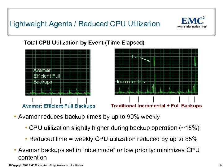 Lightweight Agents / Reduced CPU Utilization Total CPU Utilization by Event (Time Elapsed) Full