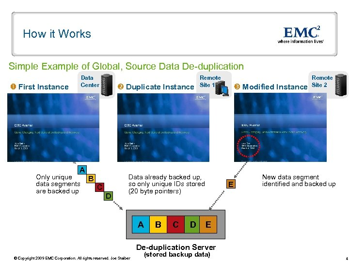 How it Works Simple Example of Global, Source Data De-duplication Data Center First Instance