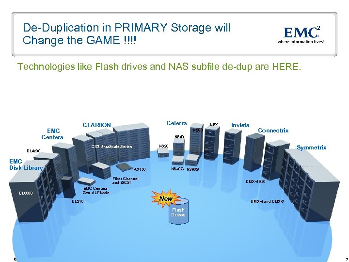 De-Duplication in PRIMARY Storage will Change the GAME !!!! Technologies like Flash drives and