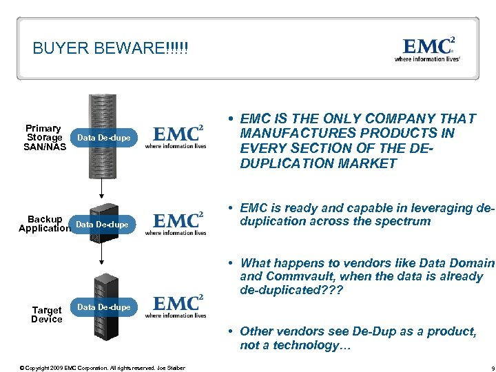 BUYER BEWARE!!!!! Primary Storage SAN/NAS Data De-dupe Backup Application Data De-dupe EMC IS THE