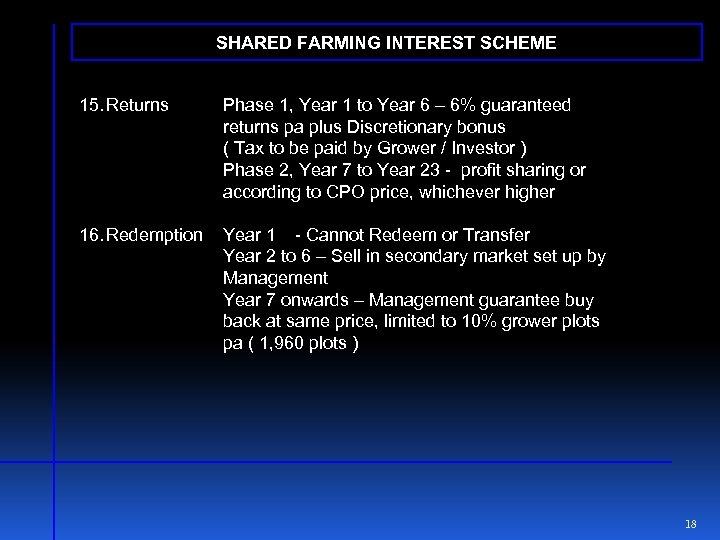 SHARED FARMING INTEREST SCHEME 15. Returns Phase 1, Year 1 to Year 6 –