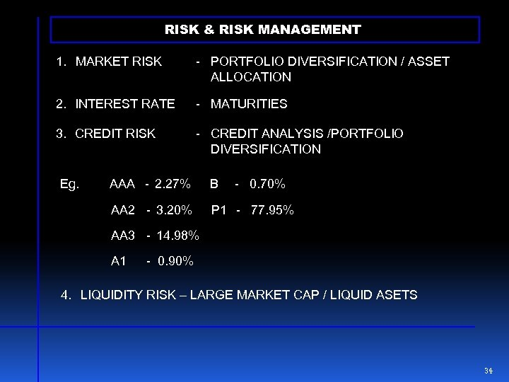 RISK & RISK MANAGEMENT 1. MARKET RISK - PORTFOLIO DIVERSIFICATION / ASSET ALLOCATION 2.