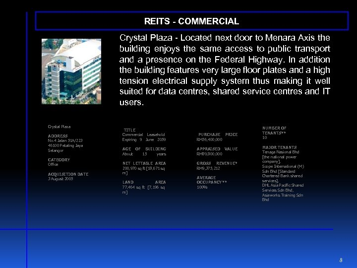 REITS - COMMERCIAL Crystal Plaza - Located next door to Menara Axis the building
